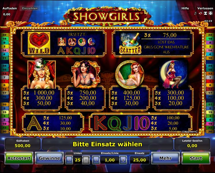 Showgirls Paytable