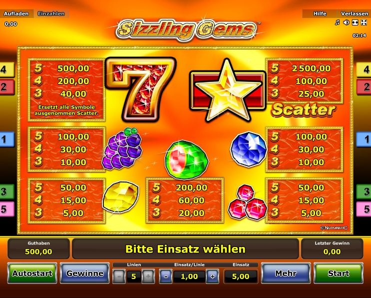 Sizzling Gems Paytable
