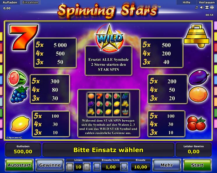 Spinning Stars Paytable