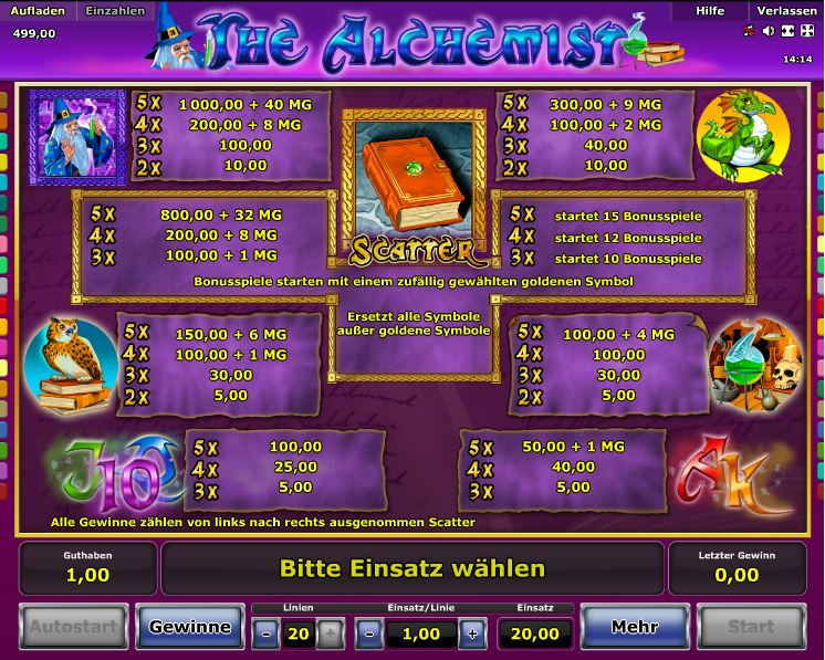 The Alchemist Paytable