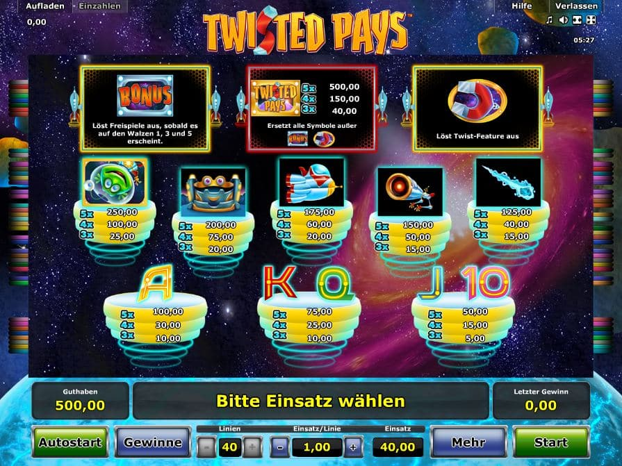 Twisted Pays Paytable