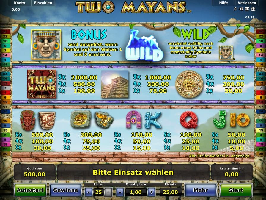 Two Mayans Paytable