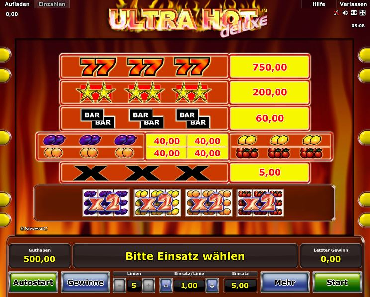 Ultra Hot Paytable