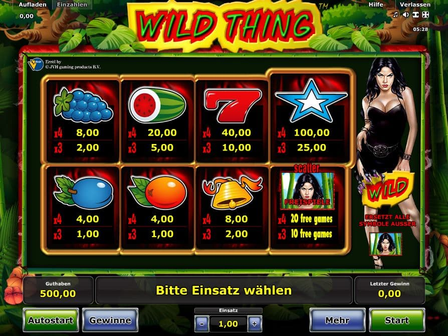 Wild Thing Paytable
