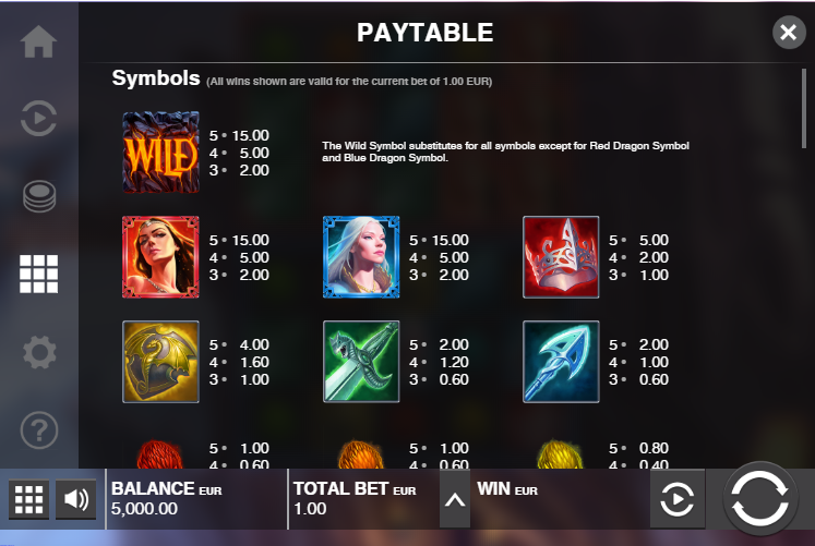 Dragon Sisters Paytable