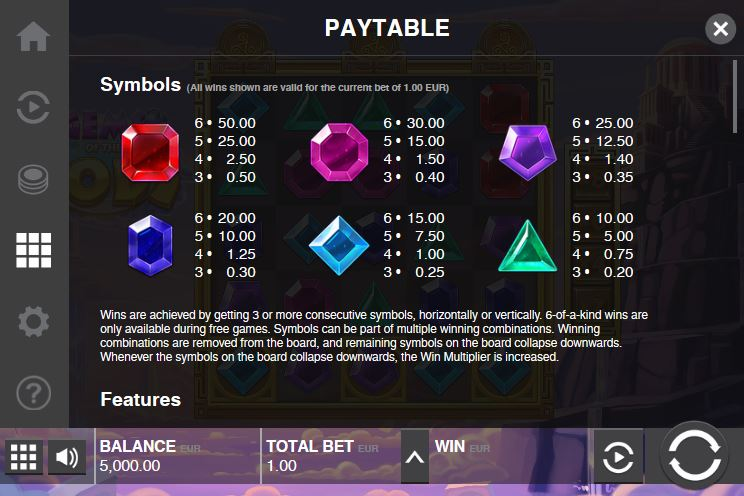 Gems of the Gods Paytable